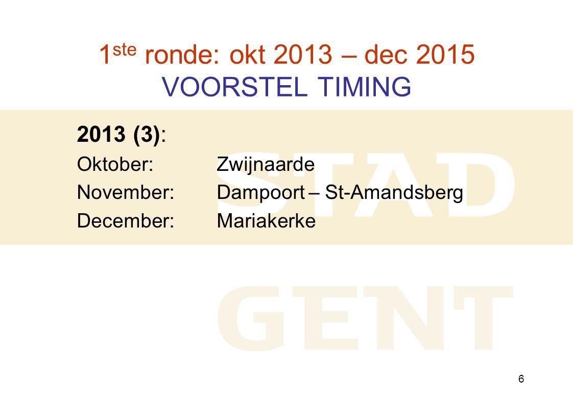 6 1 ste ronde: okt 2013 – dec 2015 VOORSTEL TIMING 2013 (3): Oktober:Zwijnaarde November:Dampoort – St-Amandsberg December:Mariakerke