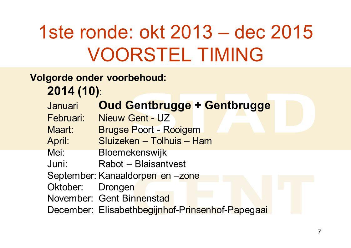7 1ste ronde: okt 2013 – dec 2015 VOORSTEL TIMING Volgorde onder voorbehoud: 2014 (10) : Januari Oud Gentbrugge + Gentbrugge Februari:Nieuw Gent - UZ Maart:Brugse Poort - Rooigem April:Sluizeken – Tolhuis – Ham Mei:Bloemekenswijk Juni:Rabot – Blaisantvest September:Kanaaldorpen en –zone Oktober:Drongen November:Gent Binnenstad December:Elisabethbegijnhof-Prinsenhof-Papegaai