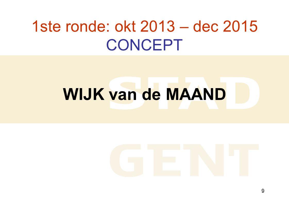 9 1ste ronde: okt 2013 – dec 2015 CONCEPT WIJK van de MAAND