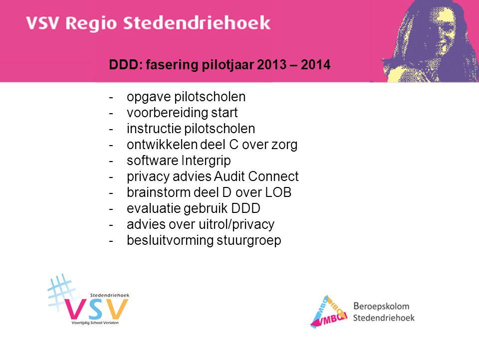 DDD: fasering pilotjaar 2013 – 2014 -opgave pilotscholen -voorbereiding start -instructie pilotscholen -ontwikkelen deel C over zorg -software Intergr