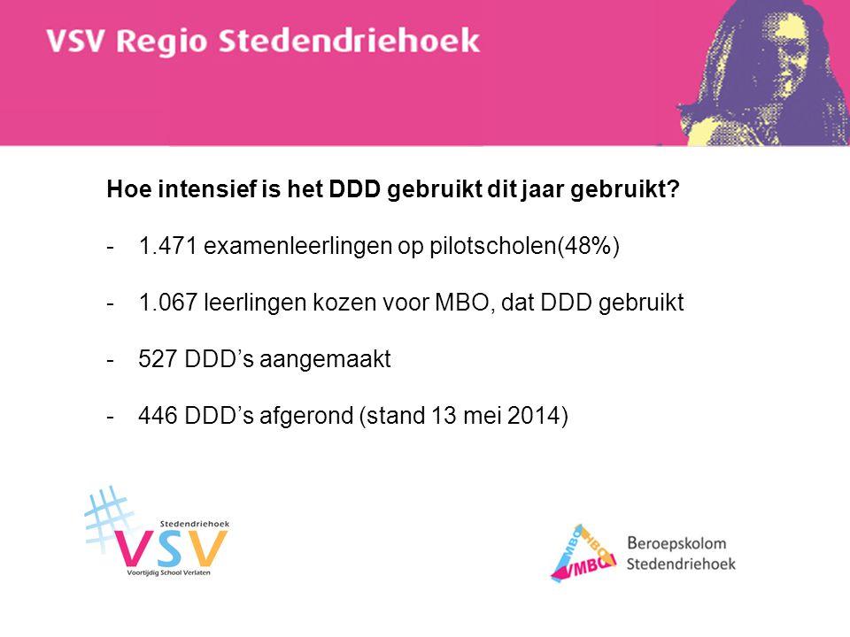 Hoe intensief is het DDD gebruikt dit jaar gebruikt? -1.471 examenleerlingen op pilotscholen(48%) -1.067 leerlingen kozen voor MBO, dat DDD gebruikt -