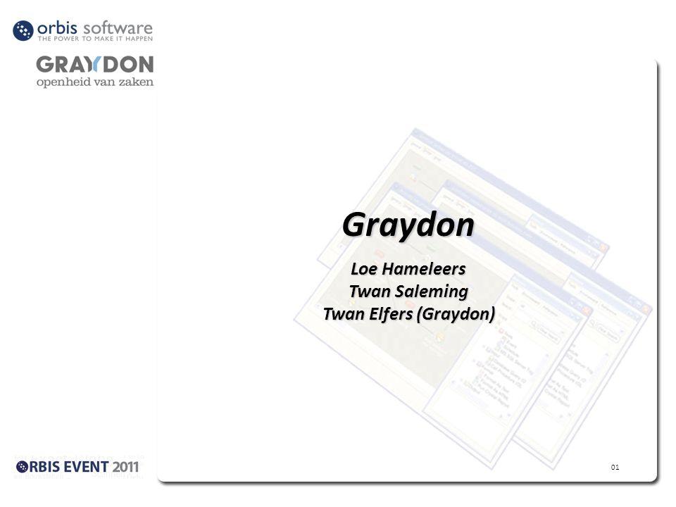 01 Graydon Loe Hameleers Twan Saleming Twan Elfers (Graydon)