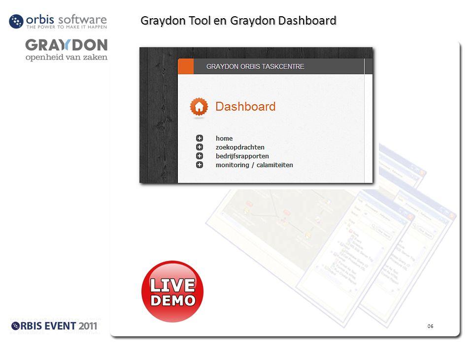 Functionaliteiten Graydon Tool Monitoring / Calamiteiten berichten Deze berichten komen binnen via e-mail Orbis taak vangt berichten op (SMTP) Graydon