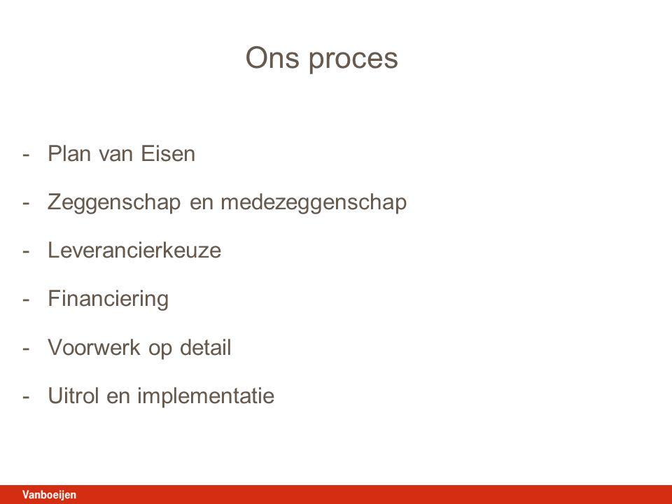 Ons proces -Plan van Eisen -Zeggenschap en medezeggenschap -Leverancierkeuze -Financiering -Voorwerk op detail -Uitrol en implementatie