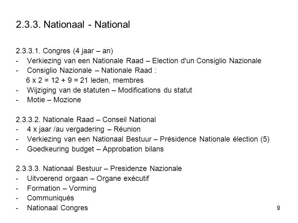 9 2.3.3. Nationaal - National 2.3.3.1. Congres (4 jaar – an) -Verkiezing van een Nationale Raad – Election d'un Consiglio Nazionale -Consiglio Naziona