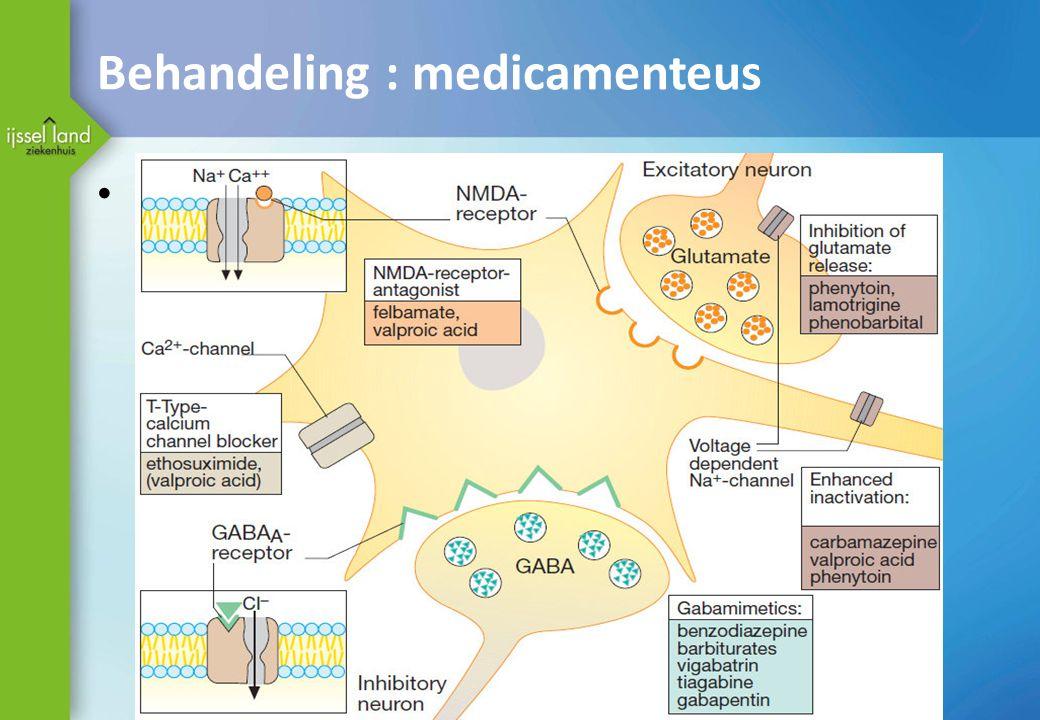 Behandeling : medicamenteus Medicamenteus : Depolarisatie stabiliserende medicatie Verschillende ion kanalen