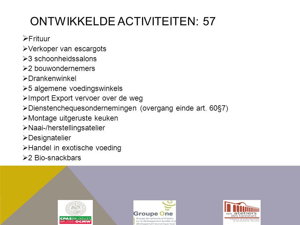  Frituur  Verkoper van escargots  3 schoonheidssalons  2 bouwondernemers  Drankenwinkel  5 algemene voedingswinkels  Import Export vervoer over de weg  Dienstenchequesondernemingen (overgang einde art.