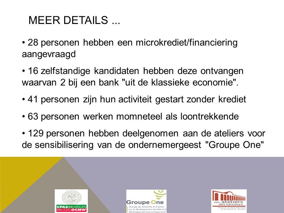 28 personen hebben een microkrediet/financiering aangevraagd 16 zelfstandige kandidaten hebben deze ontvangen waarvan 2 bij een bank uit de klassieke economie .