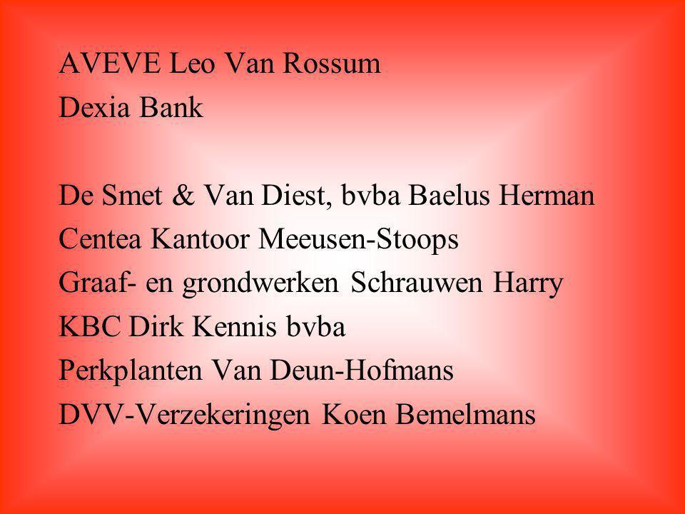 AVEVE Leo Van Rossum Dexia Bank De Smet & Van Diest, bvba Baelus Herman Centea Kantoor Meeusen-Stoops Graaf- en grondwerken Schrauwen Harry KBC Dirk Kennis bvba Perkplanten Van Deun-Hofmans DVV-Verzekeringen Koen Bemelmans