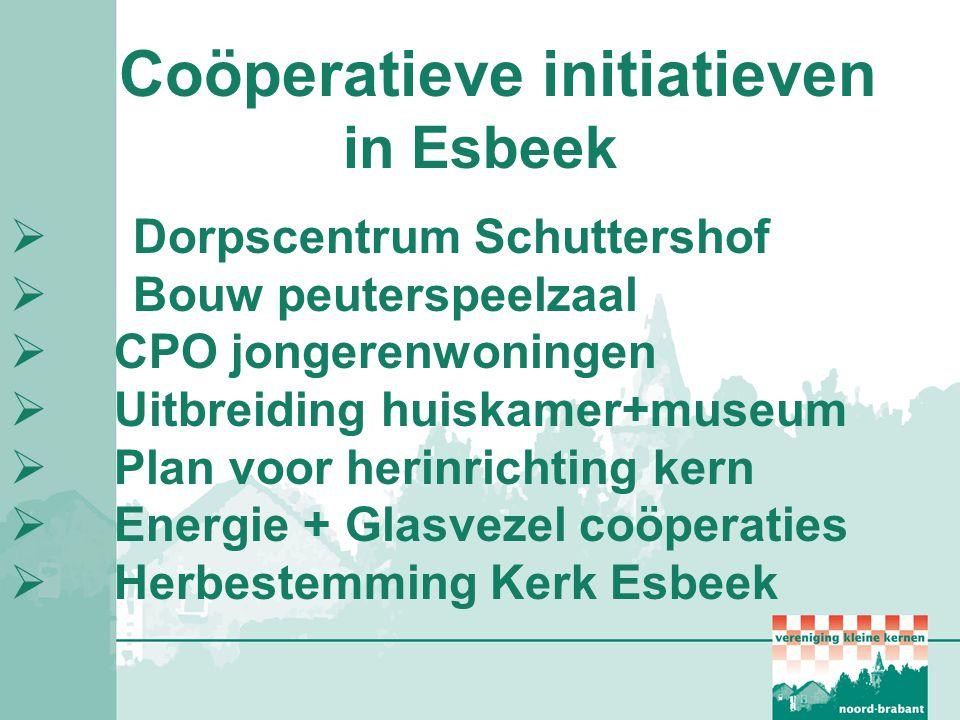 Coöperatieve initiatieven in Esbeek  Dorpscentrum Schuttershof  Bouw peuterspeelzaal  CPO jongerenwoningen  Uitbreiding huiskamer+museum  Plan vo