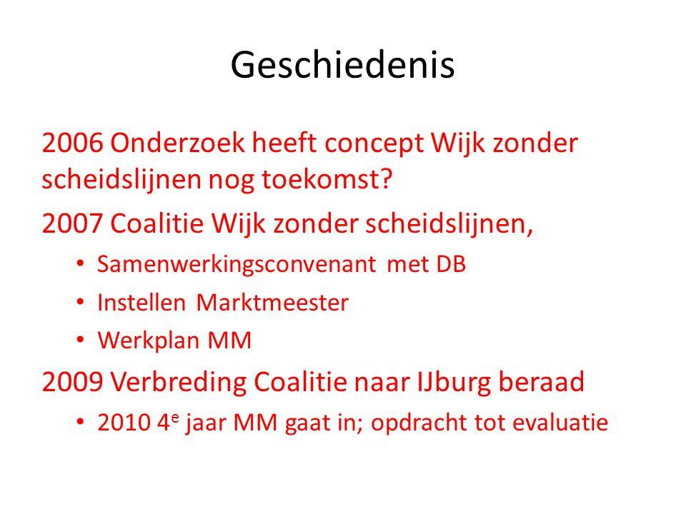 Geschiedenis 2006 Onderzoek heeft concept Wijk zonder scheidslijnen nog toekomst.