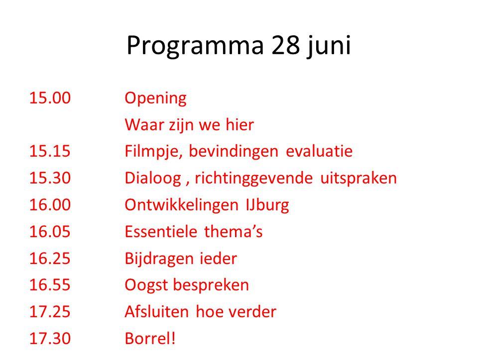 Programma 28 juni 15.00Opening Waar zijn we hier 15.15Filmpje, bevindingen evaluatie 15.30Dialoog, richtinggevende uitspraken 16.00Ontwikkelingen IJburg 16.05Essentiele thema's 16.25Bijdragen ieder 16.55Oogst bespreken 17.25Afsluiten hoe verder 17.30Borrel!