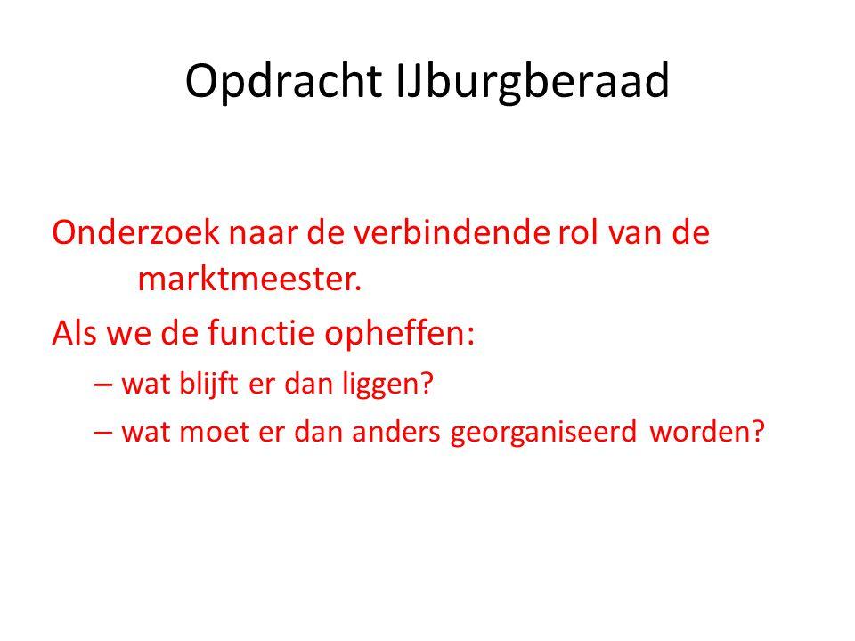 Opdracht IJburgberaad Onderzoek naar de verbindende rol van de marktmeester.