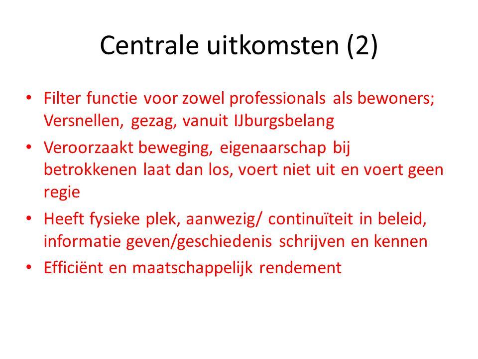 Centrale uitkomsten (2) Filter functie voor zowel professionals als bewoners; Versnellen, gezag, vanuit IJburgsbelang Veroorzaakt beweging, eigenaarschap bij betrokkenen laat dan los, voert niet uit en voert geen regie Heeft fysieke plek, aanwezig/ continuïteit in beleid, informatie geven/geschiedenis schrijven en kennen Efficiënt en maatschappelijk rendement