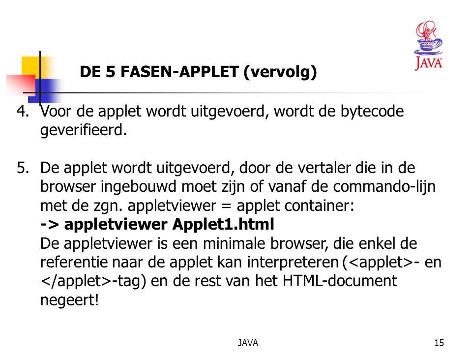 JAVA15 DE 5 FASEN-APPLET (vervolg) 4.Voor de applet wordt uitgevoerd, wordt de bytecode geverifieerd.