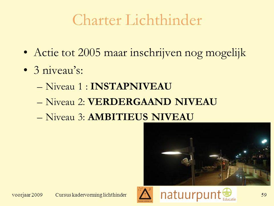 voorjaar 2009 Cursus kadervorming lichthinder 59 Charter Lichthinder Actie tot 2005 maar inschrijven nog mogelijk 3 niveau's: –Niveau 1 : INSTAPNIVEAU –Niveau 2: VERDERGAAND NIVEAU –Niveau 3: AMBITIEUS NIVEAU