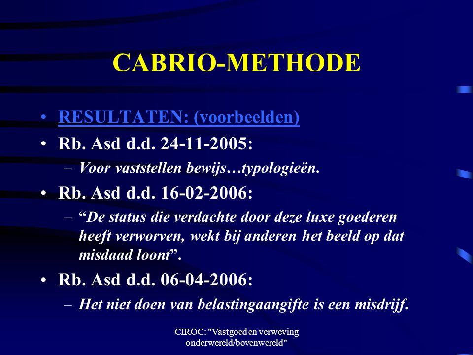 CIROC: Vastgoed en verweving onderwereld/bovenwereld CABRIO-METHODE RESULTATEN: (voorbeelden) Rb.
