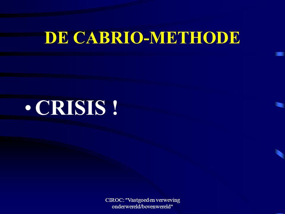 CIROC: Vastgoed en verweving onderwereld/bovenwereld DE CABRIO-METHODE CRISIS !