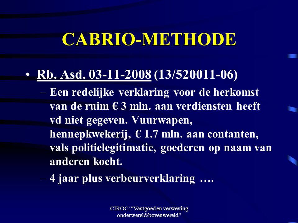 CIROC: Vastgoed en verweving onderwereld/bovenwereld CABRIO-METHODE Rb.