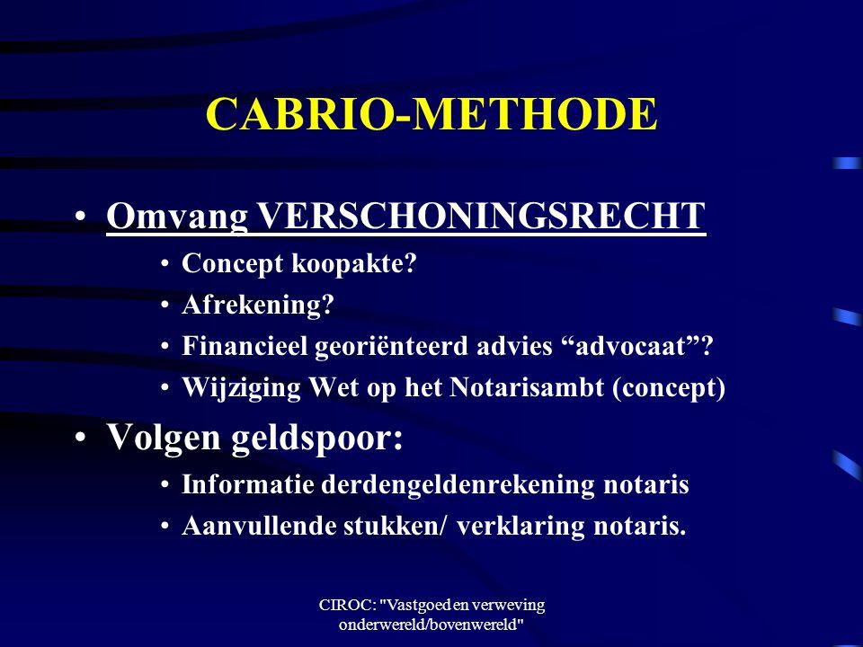 CIROC: Vastgoed en verweving onderwereld/bovenwereld CABRIO-METHODE Omvang VERSCHONINGSRECHT Concept koopakte.