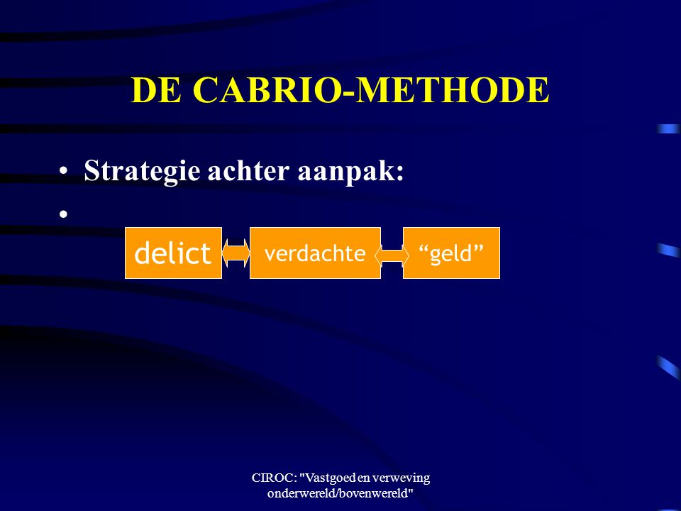 CIROC: Vastgoed en verweving onderwereld/bovenwereld DE CABRIO-METHODE Strategie achter aanpak: delict verdachte geld