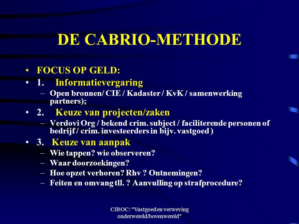 CIROC: Vastgoed en verweving onderwereld/bovenwereld DE CABRIO-METHODE FOCUS OP GELD: 1.Informatievergaring –Open bronnen/ CIE / Kadaster / KvK / samenwerking partners); 2.Keuze van projecten/zaken –Verdovi Org / bekend crim.
