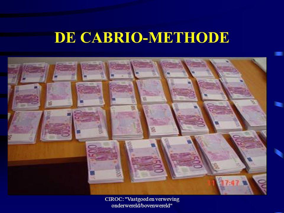 CIROC: Vastgoed en verweving onderwereld/bovenwereld DE CABRIO-METHODE