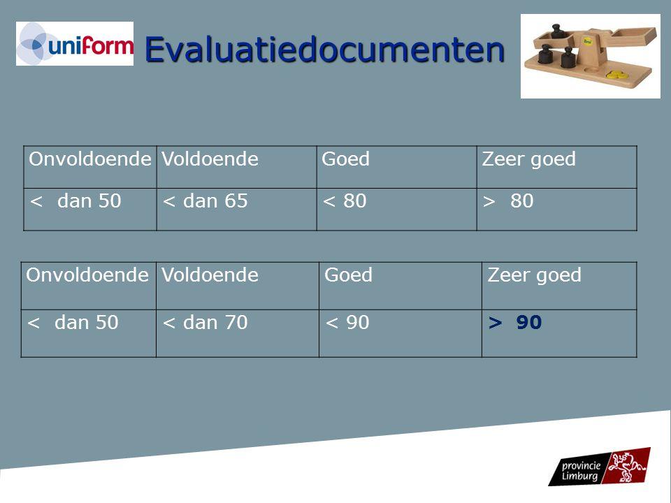 Evaluatiedocumenten OnvoldoendeVoldoendeGoedZeer goed < dan 50< dan 65< 80> 80 OnvoldoendeVoldoendeGoedZeer goed < dan 50< dan 70< 90> 90