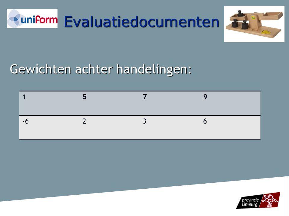 Evaluatiedocumenten Gewichten achter handelingen: 1579 -6236
