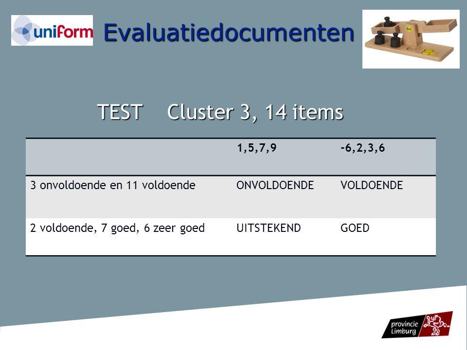 Evaluatiedocumenten TEST Cluster 3, 14 items TEST Cluster 3, 14 items 1,5,7,9-6,2,3,6 3 onvoldoende en 11 voldoendeONVOLDOENDEVOLDOENDE 2 voldoende, 7