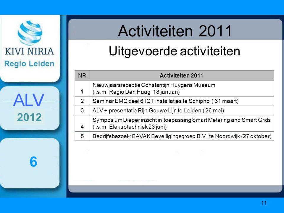 11 Activiteiten 2011 Uitgevoerde activiteiten 6 NRActiviteiten 2011 1 Nieuwjaarsreceptie Constantijn Huygens Museum (i.s.m.