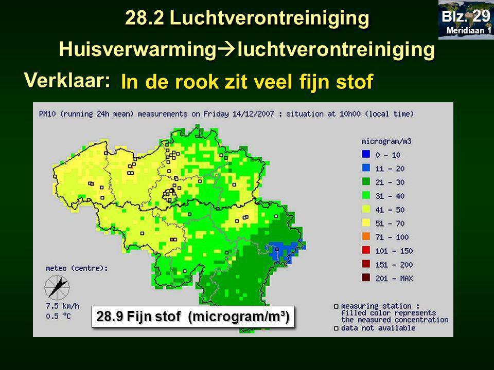 In de rook zit veel fijn stof Huisverwarming  luchtverontreiniging 28.9 Fijn stof (microgram/m³) 28.2 Luchtverontreiniging Meridiaan 1 Meridiaan 1 Blz.