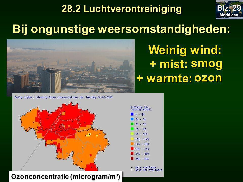 Weinig wind: + mist: + mist: + warmte: + warmte: Bij ongunstige weersomstandigheden: smog ozon ozon 28.2 Luchtverontreiniging Meridiaan 1 Meridiaan 1 Blz.