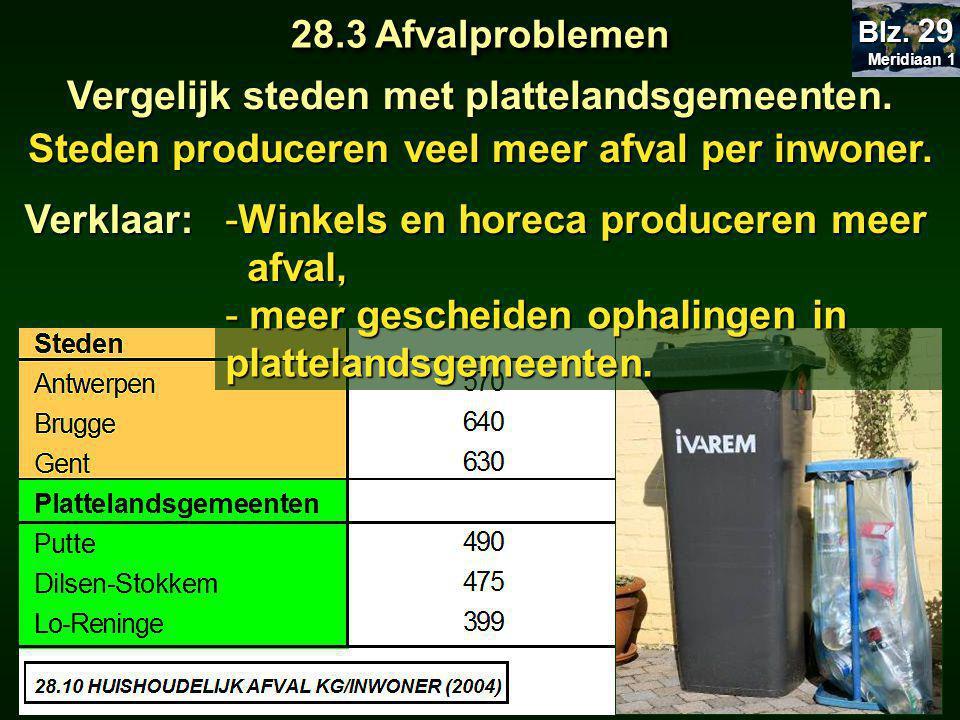 28.3 Afvalproblemen Meridiaan 1 Meridiaan 1 Blz.29 Steden produceren veel meer afval per inwoner.