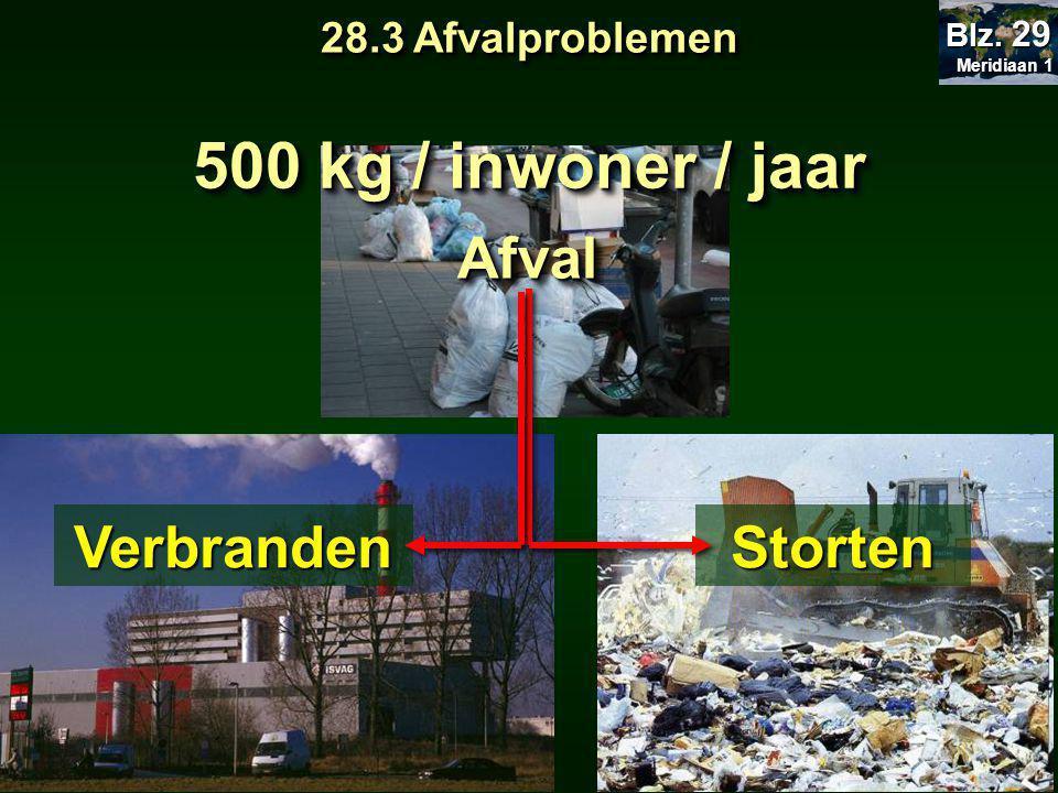 AfvalAfval StortenVerbranden 500 kg / inwoner / jaar 28.3 Afvalproblemen Meridiaan 1 Meridiaan 1 Blz.