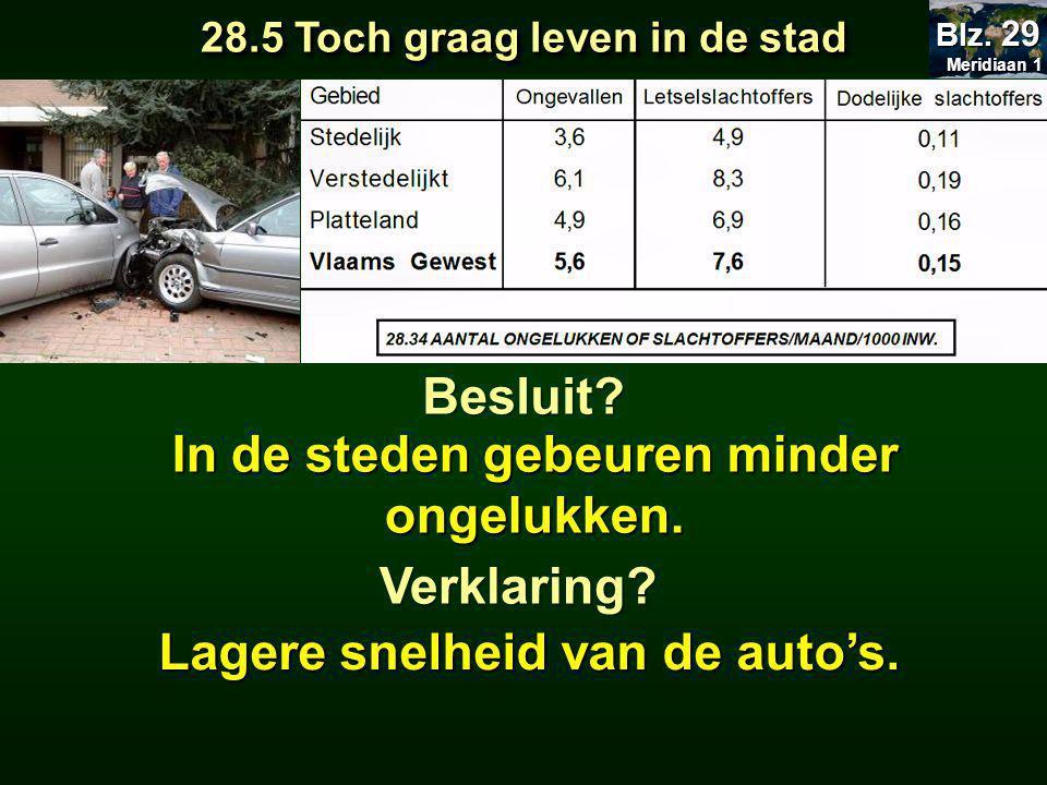In de steden gebeuren minder ongelukken.Besluit. Lagere snelheid van de auto's.