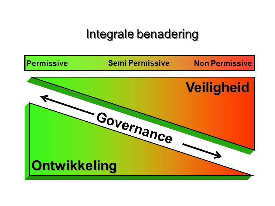 Integrale benadering Governance Ontwikkeling Veiligheid Non PermissivePermissive Semi Permissive