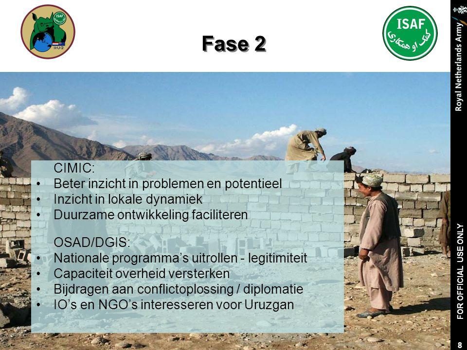 9 FOR OFFICIAL USE ONLY Prioriteiten voor 2007 1.Economische ontwikkeling / inkomens - landbouw/tuinbouw/fruitteelt - traditionele irrigatie - gemeenschapsontwikkeling en inkomens - Midden en klein bedrijfsontwikkeling (MKB) - financiele sector ontwikkeling 2.Onderwijs - Onderwijsprogramma EQUIP van het MoE/WB - Modern Islamitisch Onderwijs (Provinciale Overheid) - PABO - Politieopleiding 3.Basis gezondheidszorg 4.Strategische infrastructure - wegverbindingen met de districten en dorps toegangswegen 5.Versterking instituties en bestuur: o.a.