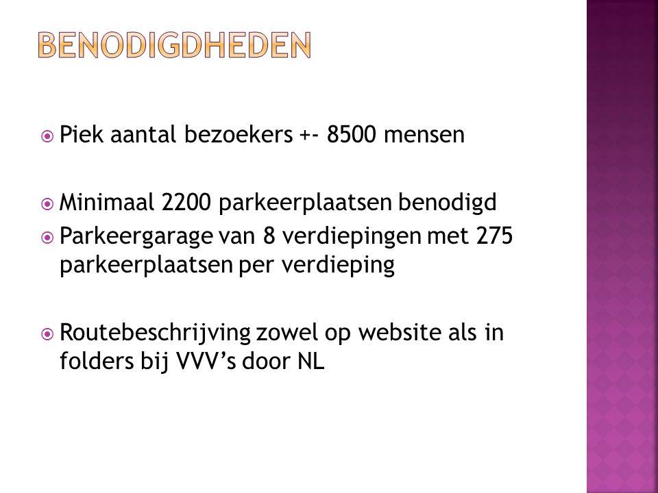  Piek aantal bezoekers +- 8500 mensen  Minimaal 2200 parkeerplaatsen benodigd  Parkeergarage van 8 verdiepingen met 275 parkeerplaatsen per verdieping  Routebeschrijving zowel op website als in folders bij VVV's door NL