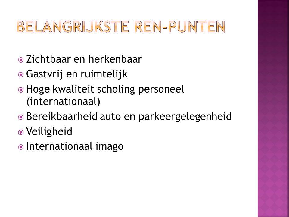  Zichtbaar en herkenbaar  Gastvrij en ruimtelijk  Hoge kwaliteit scholing personeel (internationaal)  Bereikbaarheid auto en parkeergelegenheid  Veiligheid  Internationaal imago