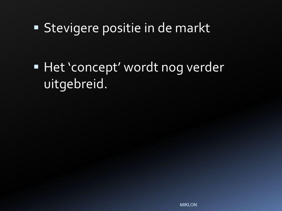  Stevigere positie in de markt  Het 'concept' wordt nog verder uitgebreid. MIKLON