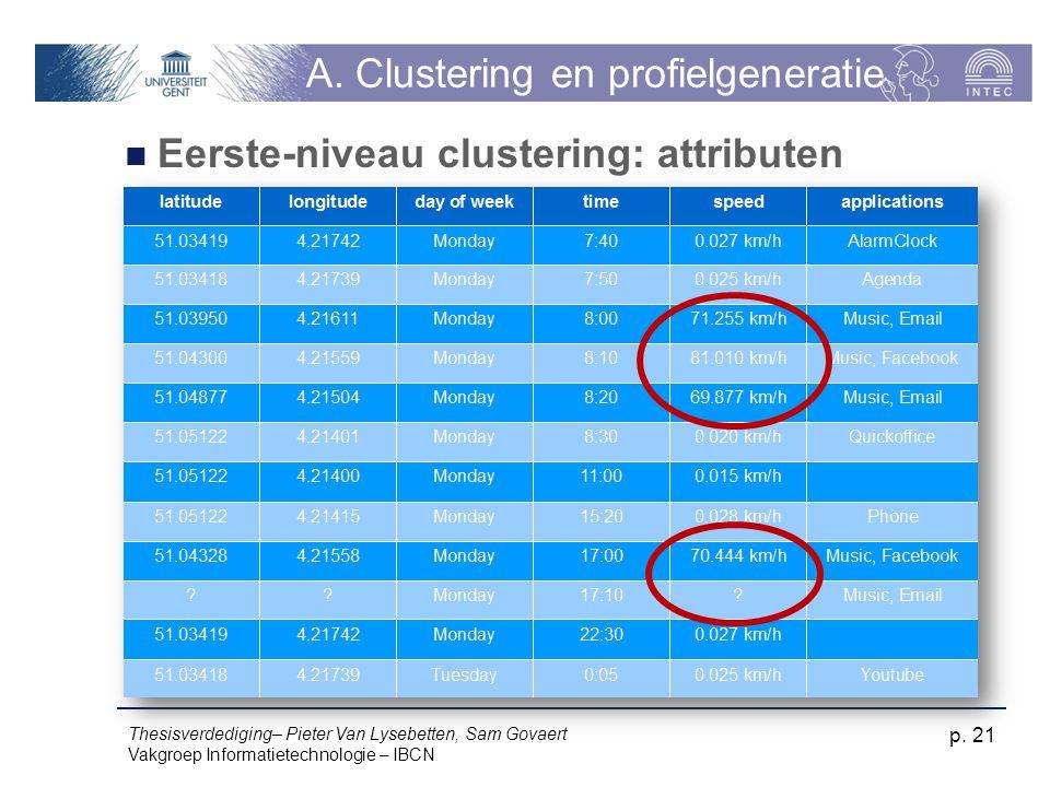 Thesisverdediging– Pieter Van Lysebetten, Sam Govaert Vakgroep Informatietechnologie – IBCN p.