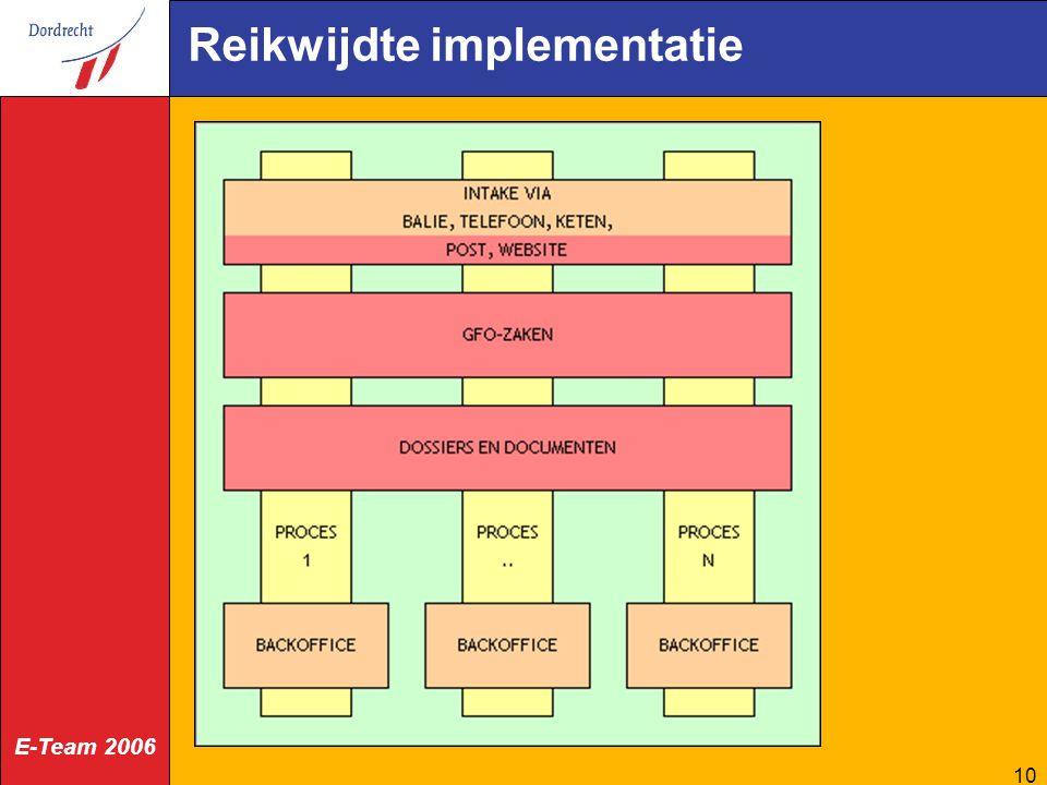 E-Team 2006 10 Reikwijdte implementatie