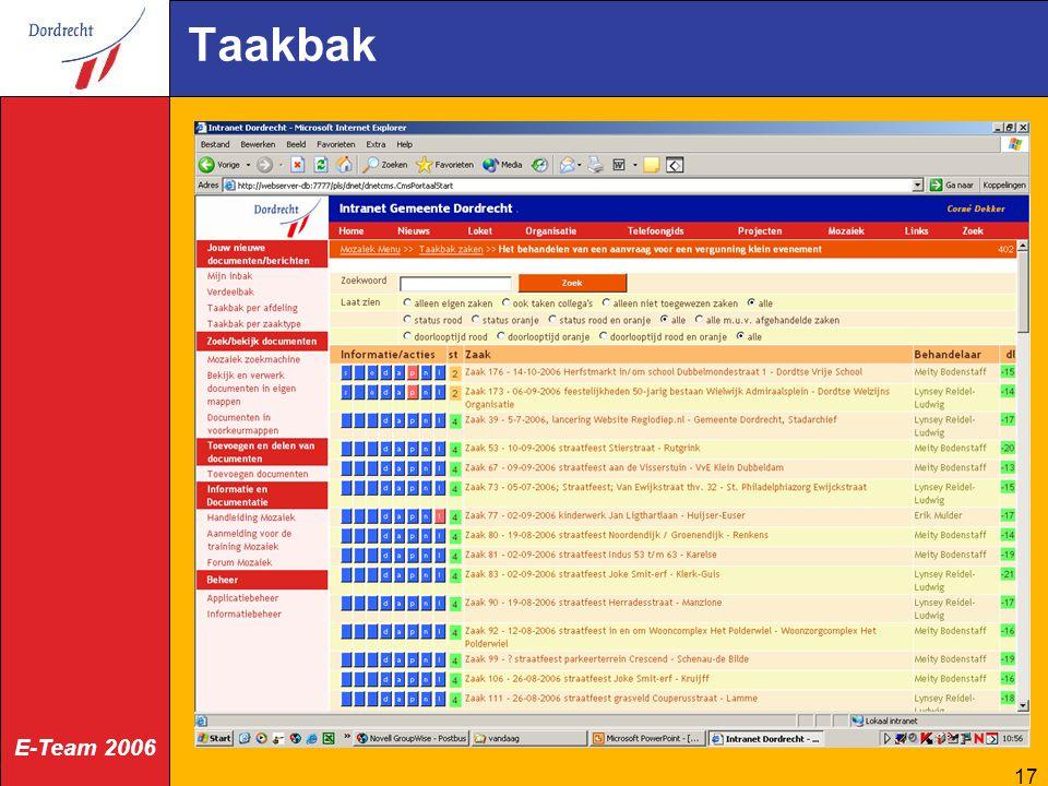 E-Team 2006 17 Taakbak