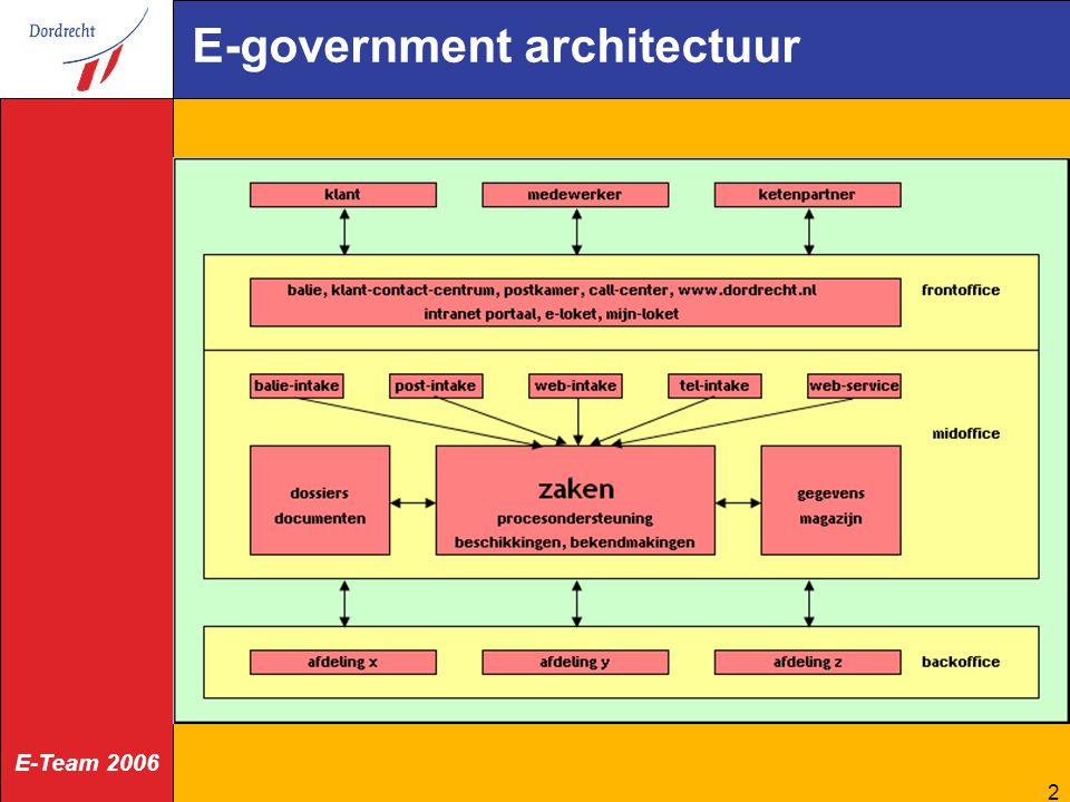 E-Team 2006 2 E-government architectuur