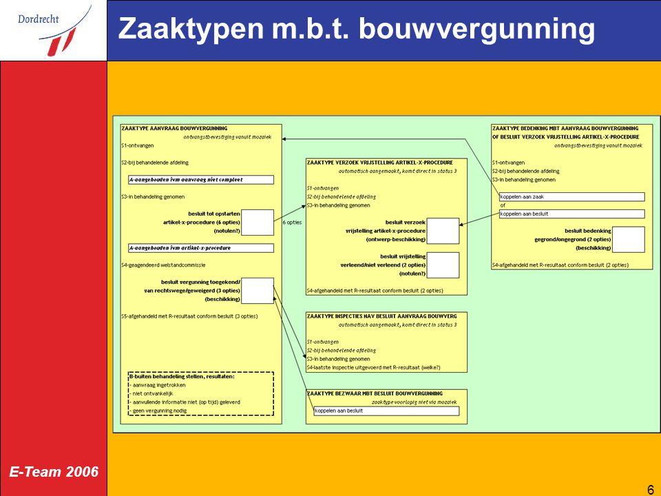 E-Team 2006 6 Zaaktypen m.b.t. bouwvergunning