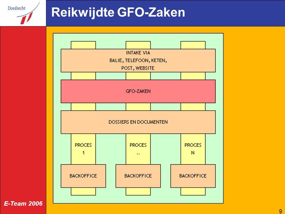 E-Team 2006 9 Reikwijdte GFO-Zaken