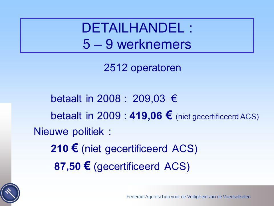 Federaal Agentschap voor de Veiligheid van de Voedselketen DETAILHANDEL : 5 – 9 werknemers 2512 operatoren betaalt in 2008 : 209,03 € betaalt in 2009