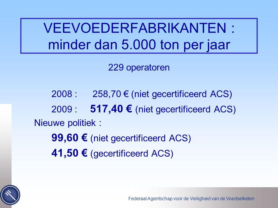 Federaal Agentschap voor de Veiligheid van de Voedselketen VEEVOEDERFABRIKANTEN : minder dan 5.000 ton per jaar 229 operatoren 2008 : 258,70 € (niet gecertificeerd ACS) 2009 : 517,40 € (niet gecertificeerd ACS) Nieuwe politiek : 99,60 € (niet gecertificeerd ACS) 41,50 € (gecertificeerd ACS)