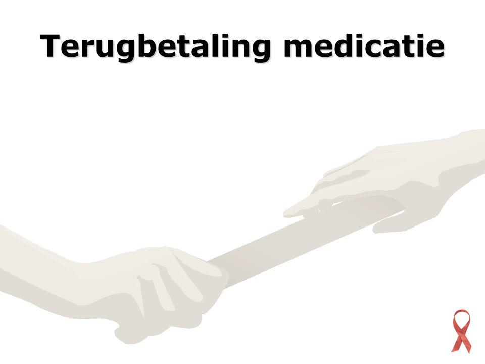 Terugbetaling medicatie